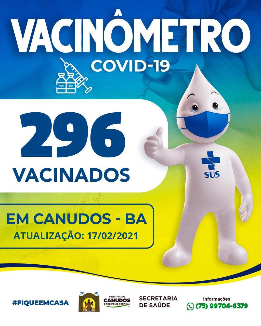 A Secretaria Municipal de Saúde lança hoje o VACINÔMETRO, uma maneira de informar frequentemente a população canudense a respeito da quantidade de pessoas que já foram imunizadas contra a COVID-19.