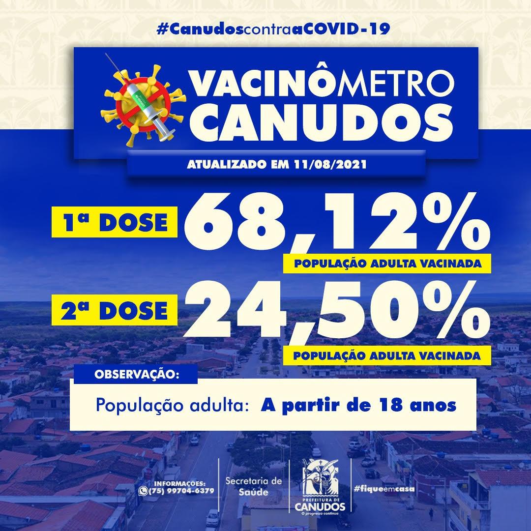 CANUDOS AVANÇA NOS ÍNDICES DE VACINAÇÃO CONTRA A COVID-19 💉🙌💙